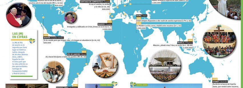 mapa histórico con todas las JMJ