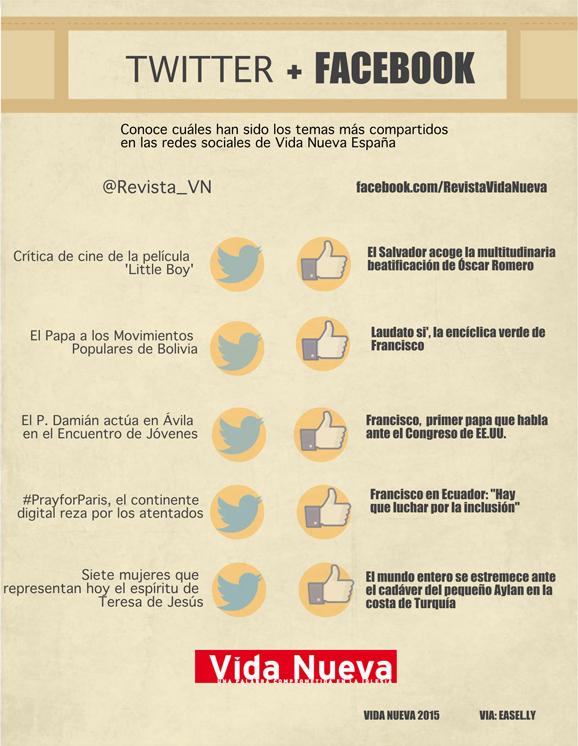 twitter facebook 2015 revista vida nueva