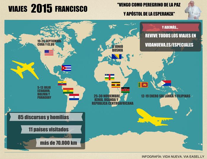 viajes papa francisco 2015 sri lanka y filipinas bosnia estados unidos cuba ecuador bolivia y paraguay kenia uganda republica centroafricana