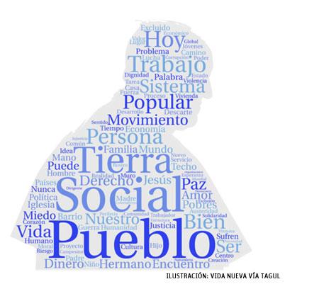 nube de tags de los tres discursos del papa Francisco a los movimientos populares en encuentros de 2014, 2015 y 2016